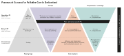 Framework Concept for Palliative Care - visualization